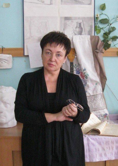Волкова  Олена  Анатоліївна